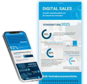 Infografik zu Virtual Selling